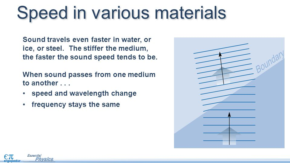 Speed in various materials