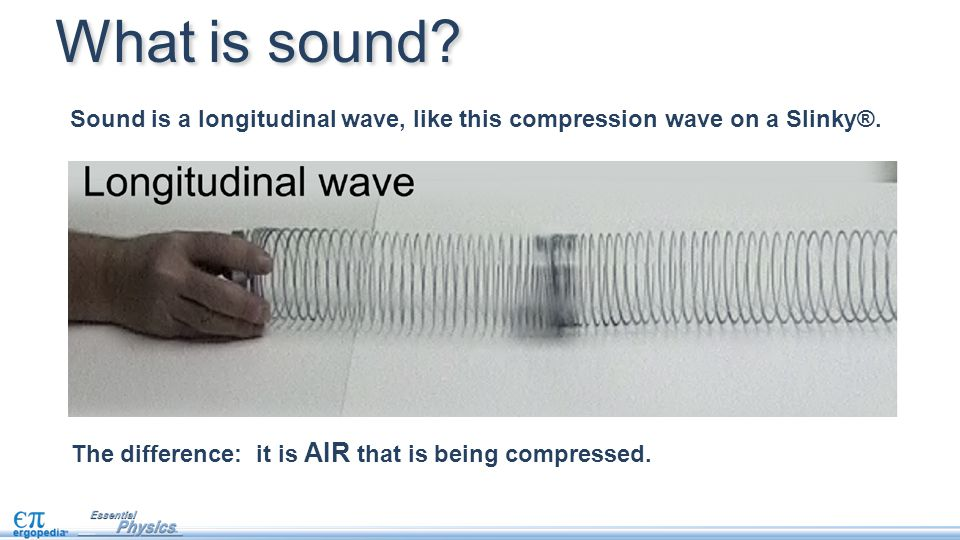 What is sound. Sound is a longitudinal wave, like this compression wave on a Slinky®.