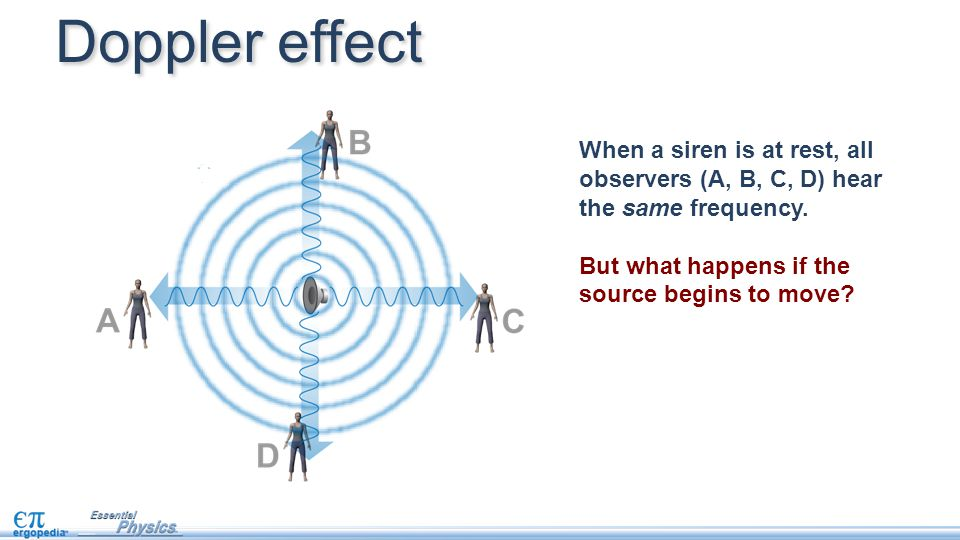 Doppler effect When a siren is at rest, all observers (A, B, C, D) hear the same frequency.