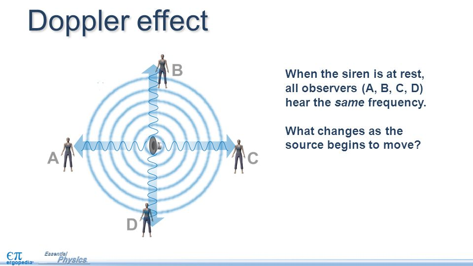 Doppler effect When the siren is at rest, all observers (A, B, C, D) hear the same frequency.
