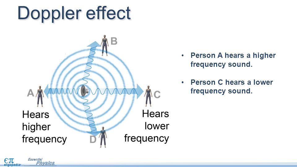 Doppler effect Person A hears a higher frequency sound.