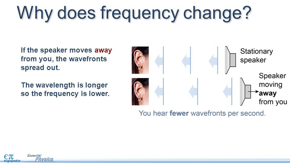 Why does frequency change