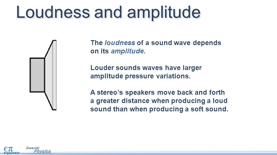 Loudness and amplitude