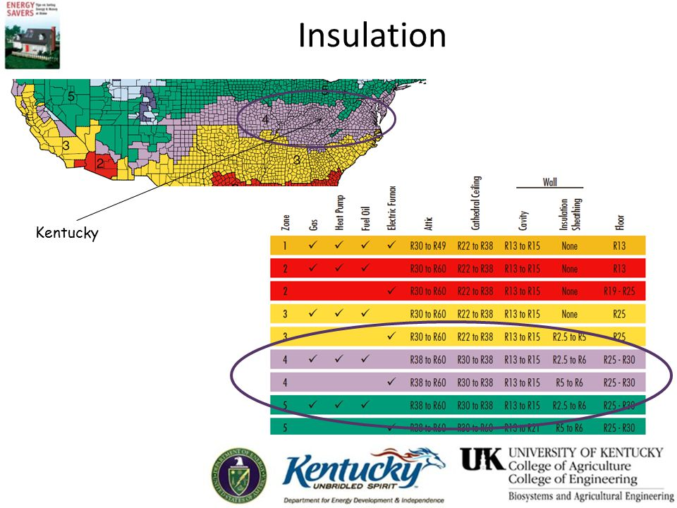 Insulation Kentucky Insulation