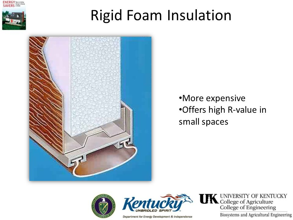 Rigid Foam Insulation More expensive