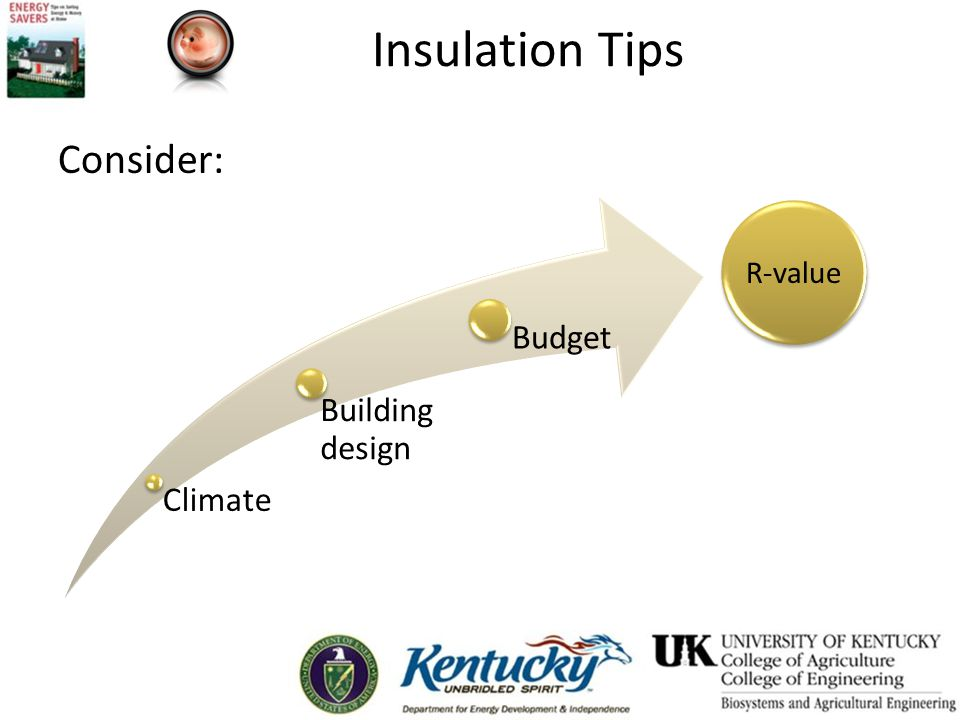 Insulation Tips Consider: R-value Insulation Tips