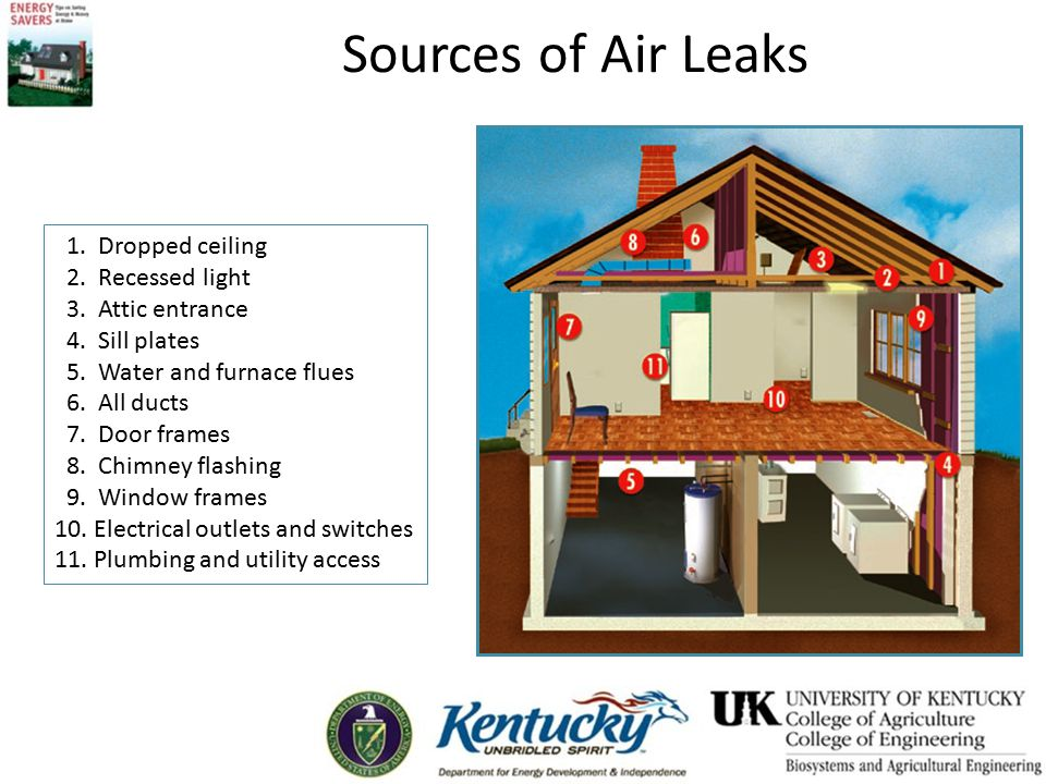 Sources of Air Leaks 1. Dropped ceiling 2. Recessed light