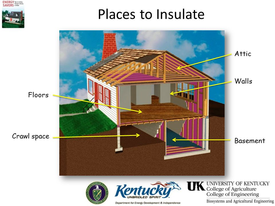Places to Insulate Attic Walls Floors Crawl space Basement