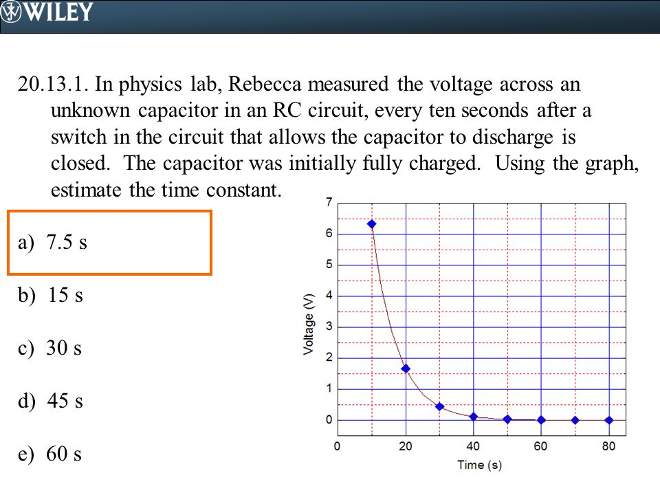 In physics lab, Rebecca measured the voltage across an unknown capacitor in an RC circuit, every ten seconds after a switch in the circuit that allows the capacitor to discharge is closed. The capacitor was initially fully charged. Using the graph, estimate the time constant.