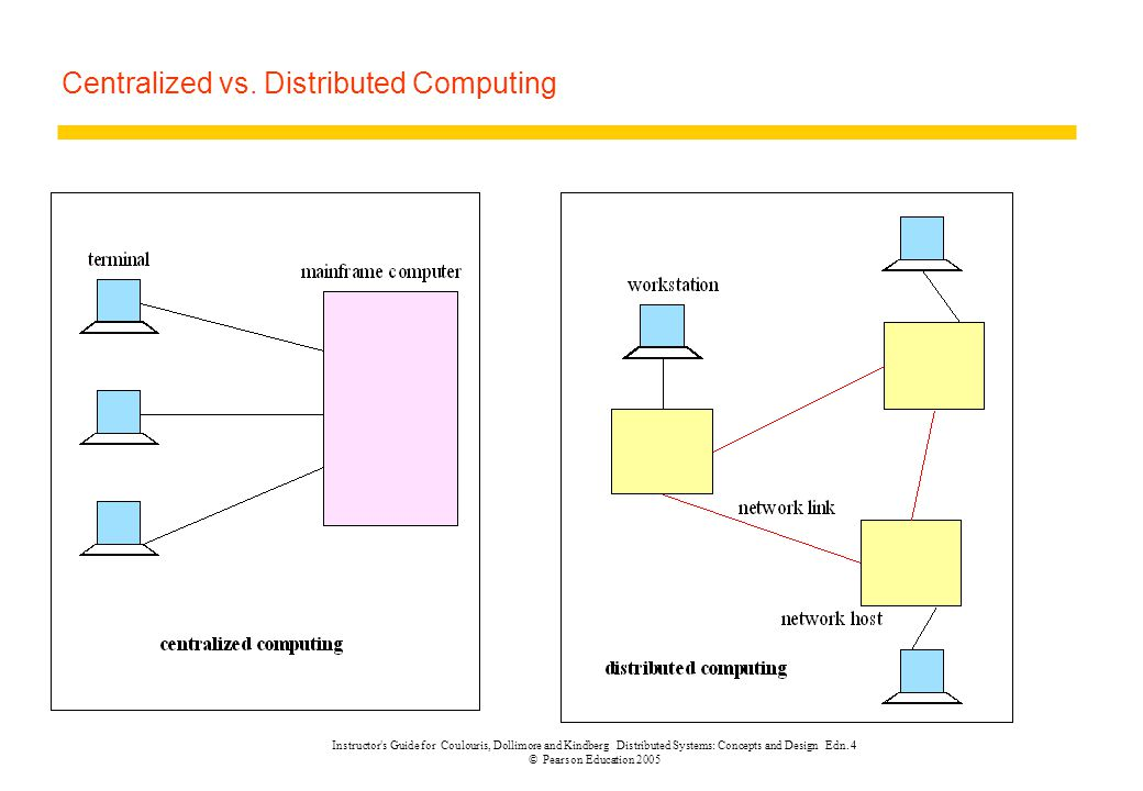 Slides For Chapter 1 Introduction To Distributed System And Computing Ppt Download
