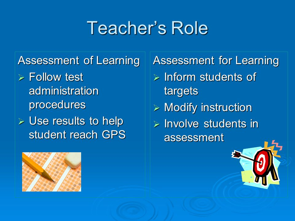 Teacher's Role Assessment of Learning