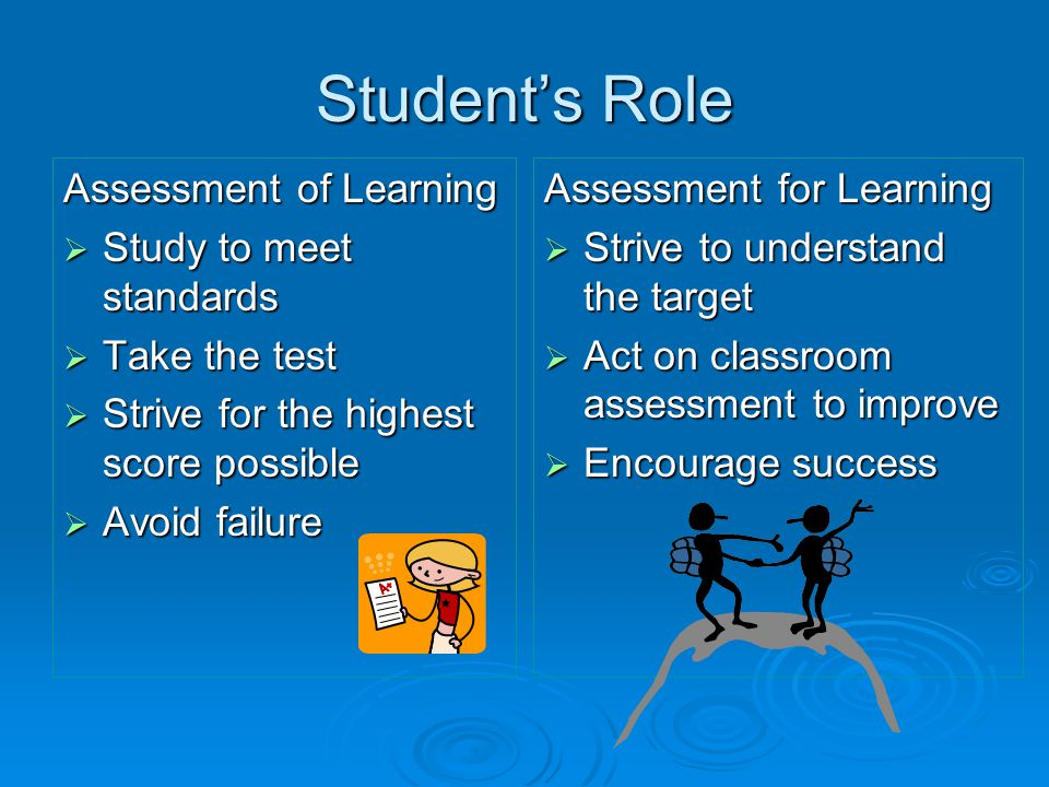 Student's Role Assessment of Learning Study to meet standards