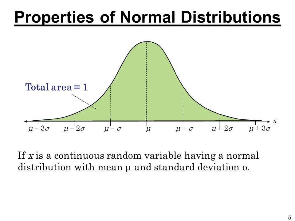 Properties of Normal Distributions