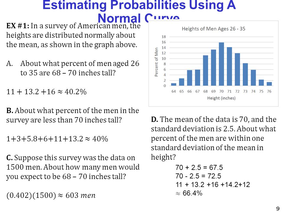 Estimating Probabilities Using A Normal Curve