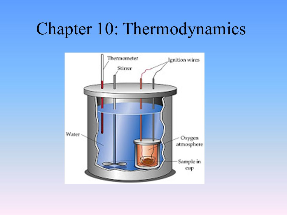 Chapter 10: Thermodynamics