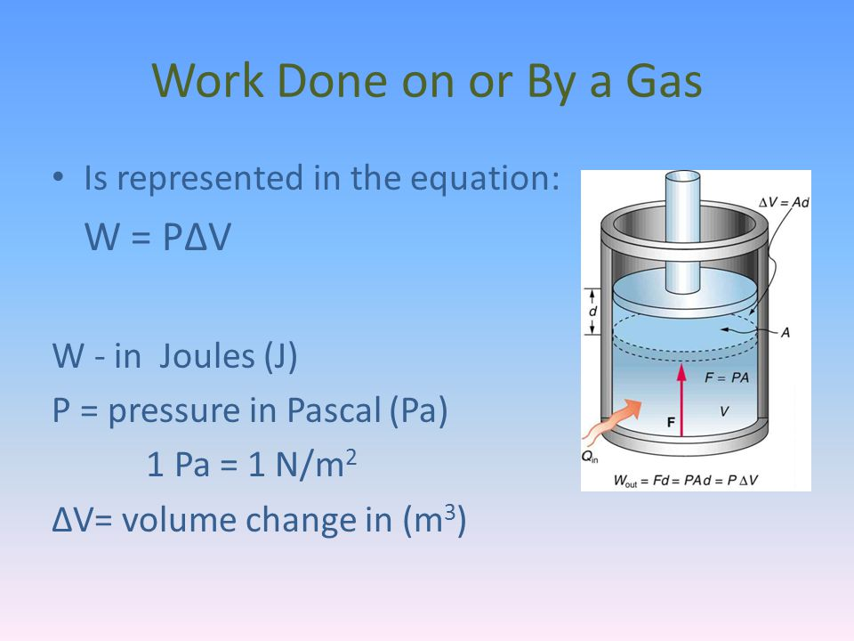 Work Done on or By a Gas W = PΔV Is represented in the equation: