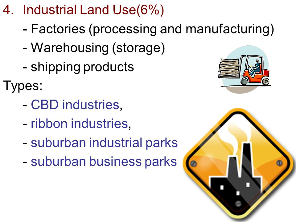 Industrial Land Use(6%)