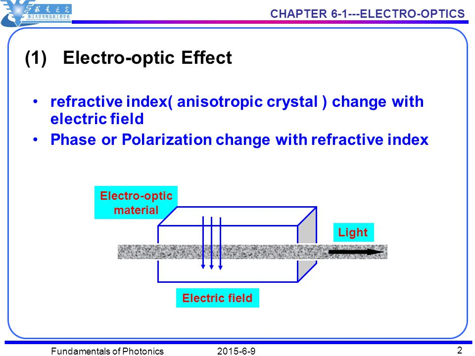 (1) Electro-optic Effect