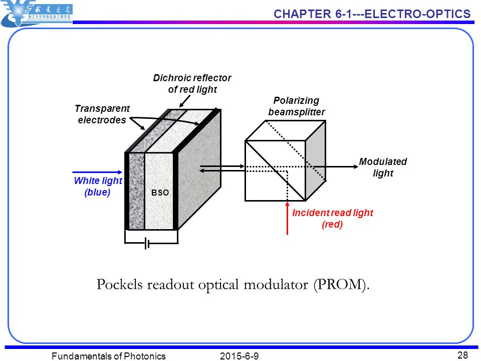 Pockels readout optical modulator (PROM).