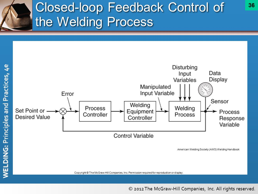 Closed-loop Feedback Control of the Welding Process