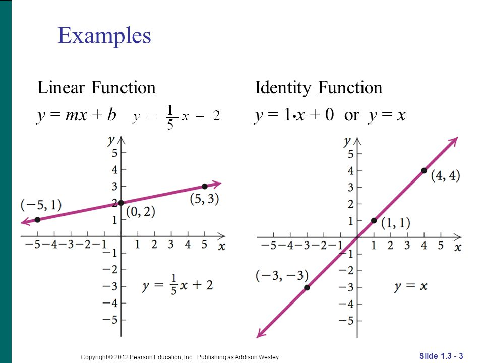 1.3 linear functions, slope, and applications - ppt download