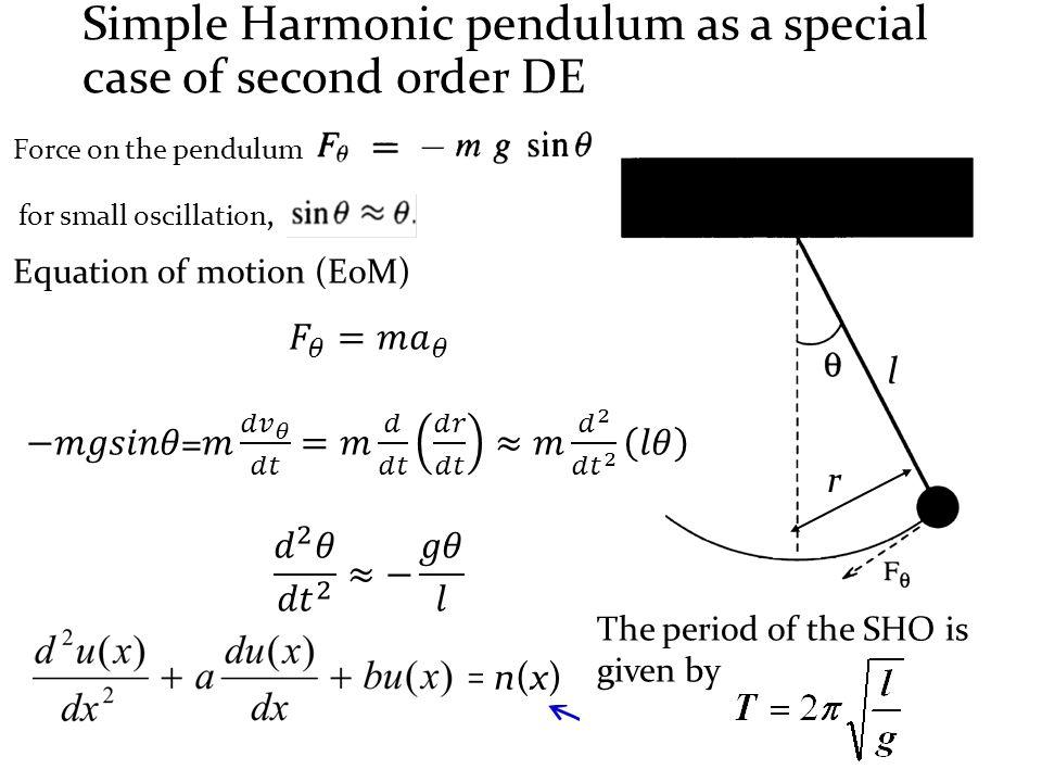 Pendulum equation of motion