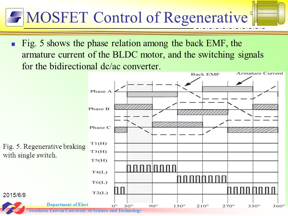 Regenerative Braking System Of Electric Vehicle Ppt