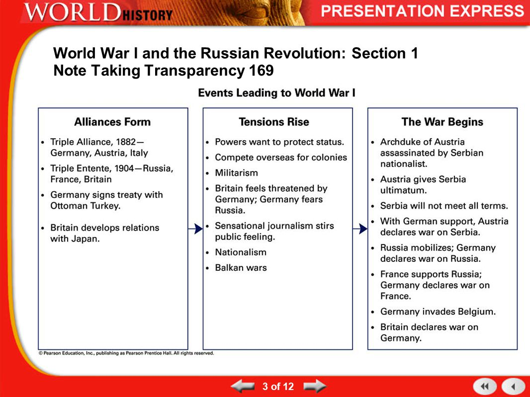 world war i study guide Study guide – world war i and world war ii test be able to define these terms and use them to answer questions: militarism alliances imperialism nationalism bolsheviks russian revolution.
