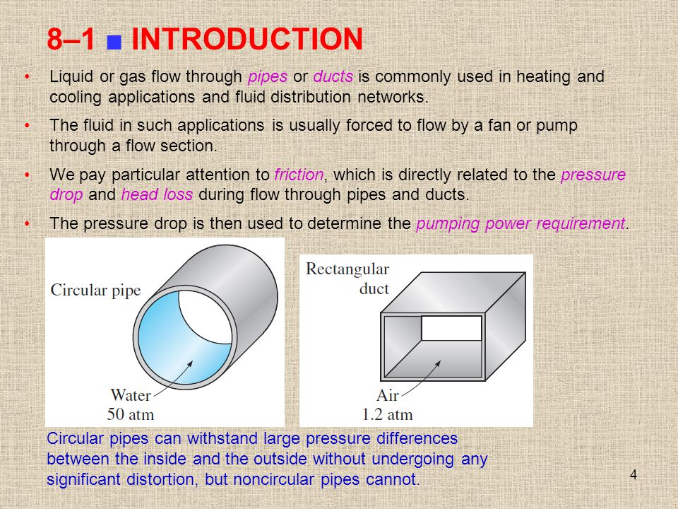 8u20131 ? INTRODUCTION Liquid or gas flow through pipes or ducts is commonly used  sc 1 st  SlidePlayer & Lecture slides by Mehmet Kanoglu - ppt download
