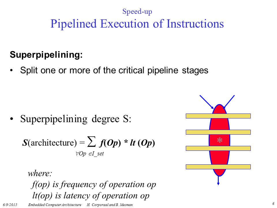 Speed-up Pipelined Execution of Instructions