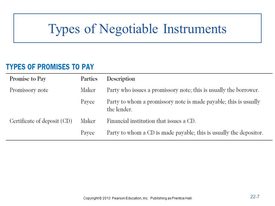 Chapter 22 Creation Of Negotiable Instruments Ppt Video Online