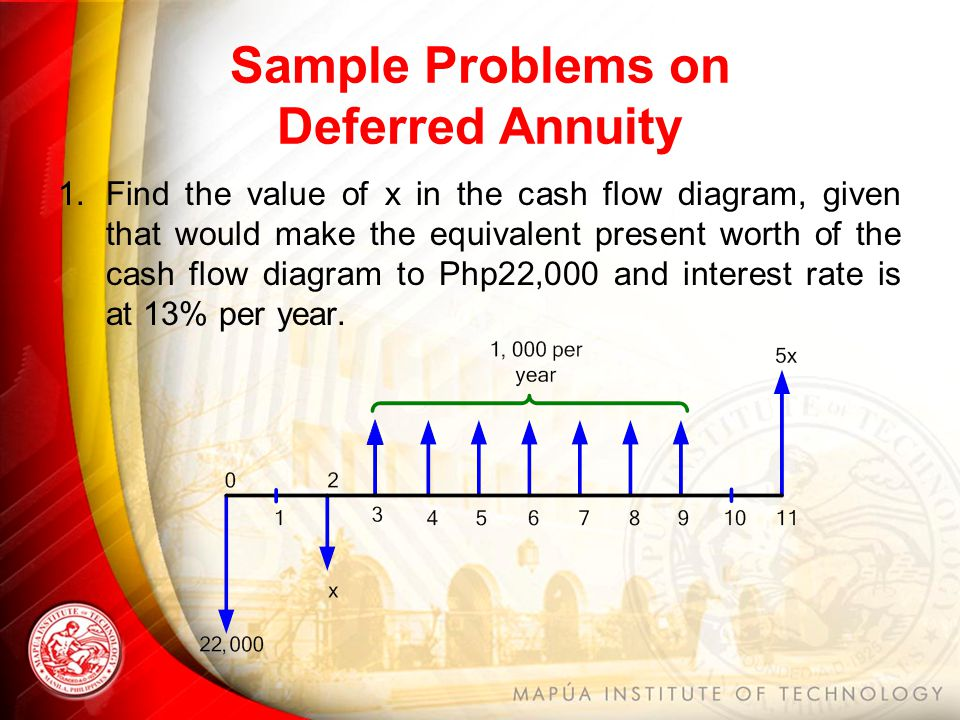 Deferred annuities youtube.