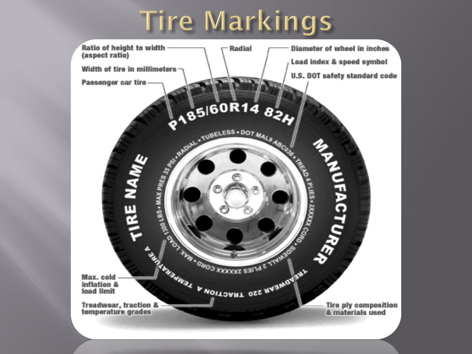 Tire and Wheel Fundamentals - ppt video online download