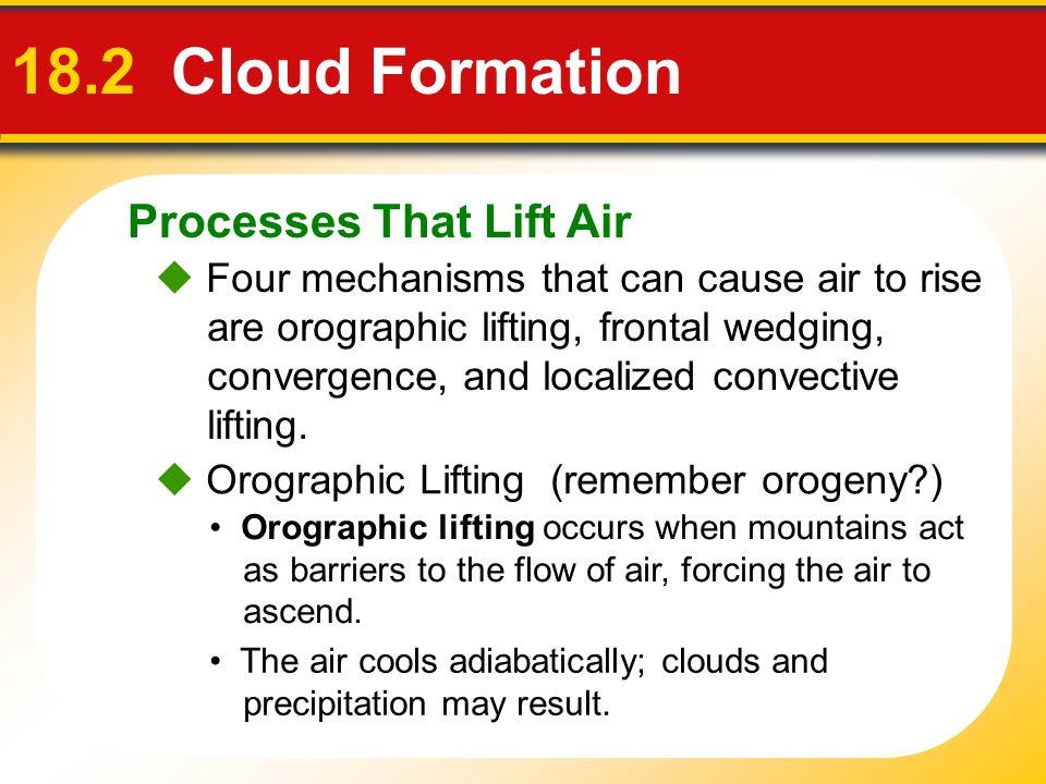 18.2 Cloud Formation Processes That Lift Air