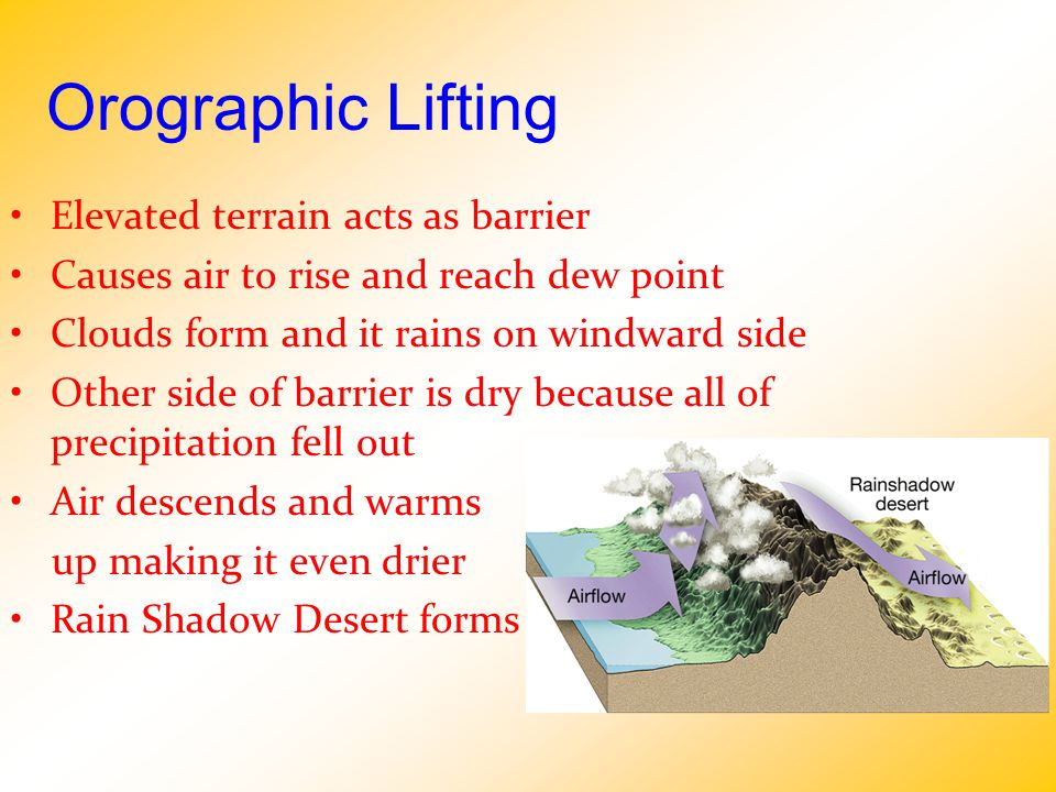 Orographic Lifting Elevated terrain acts as barrier