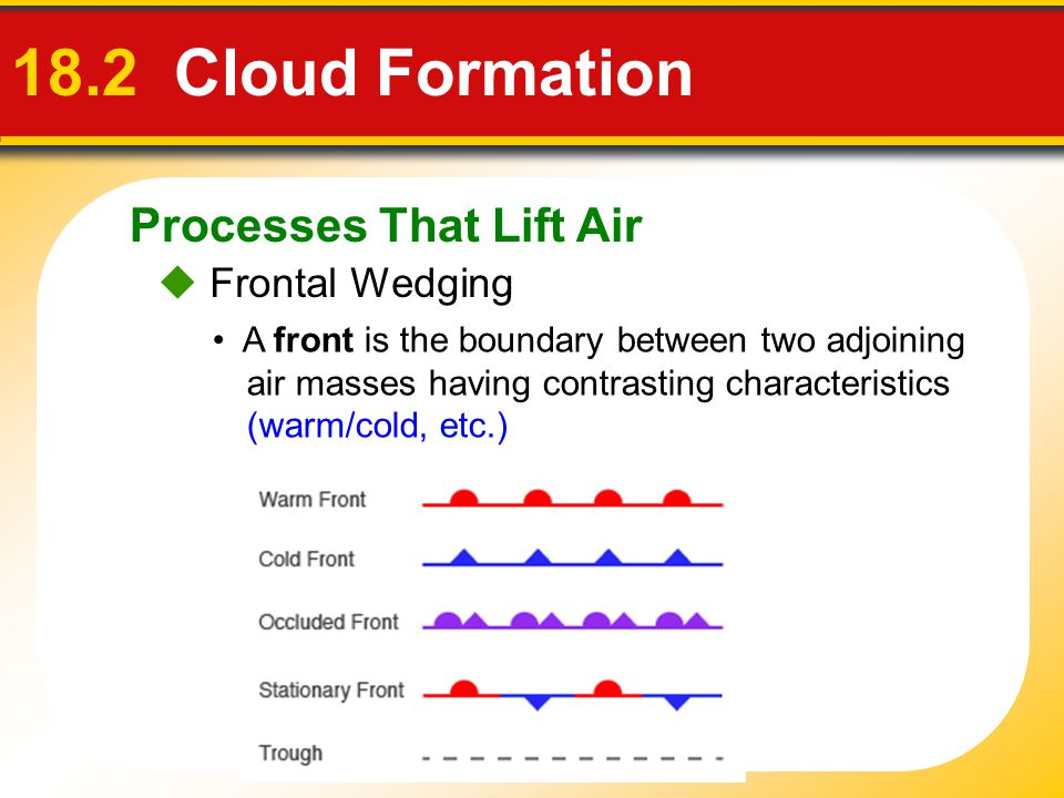 18.2 Cloud Formation Processes That Lift Air  Frontal Wedging