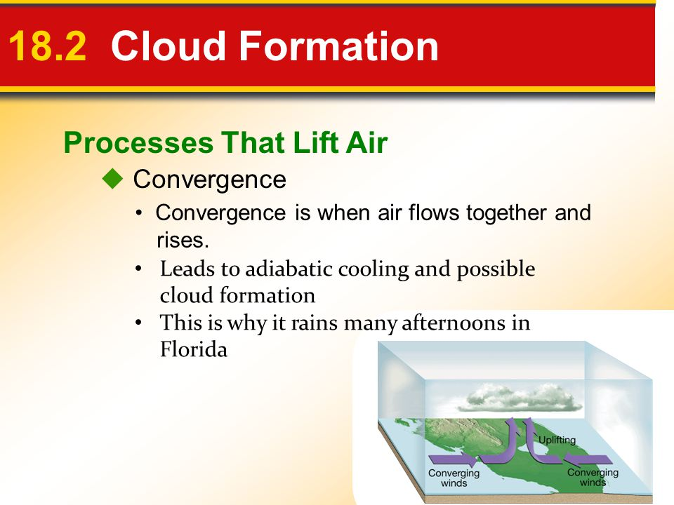 18.2 Cloud Formation Processes That Lift Air  Convergence