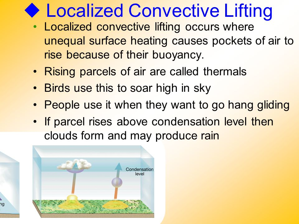  Localized Convective Lifting