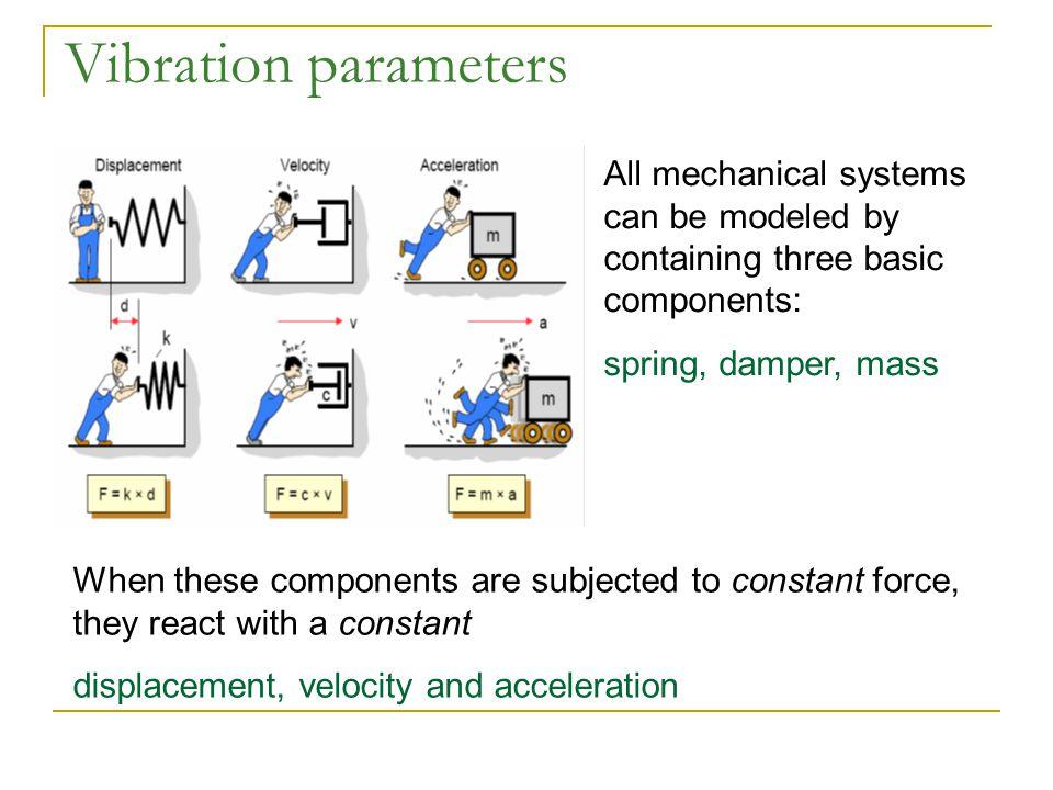 MAK4041-Mechanical Vibrations - ppt video online download