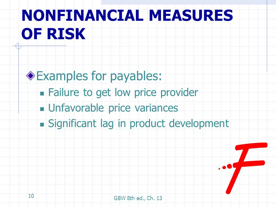 NONFINANCIAL MEASURES OF RISK