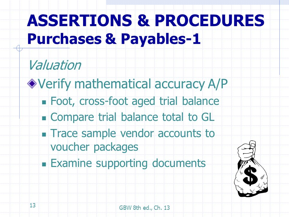ASSERTIONS & PROCEDURES Purchases & Payables-1