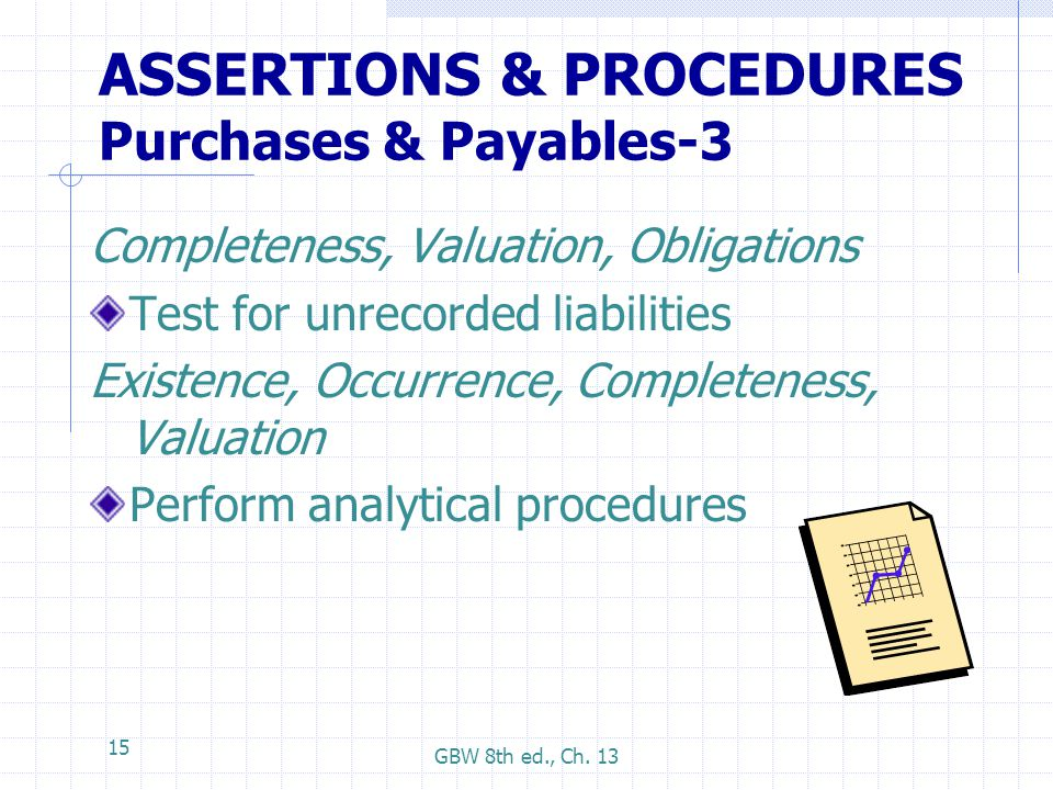 ASSERTIONS & PROCEDURES Purchases & Payables-3