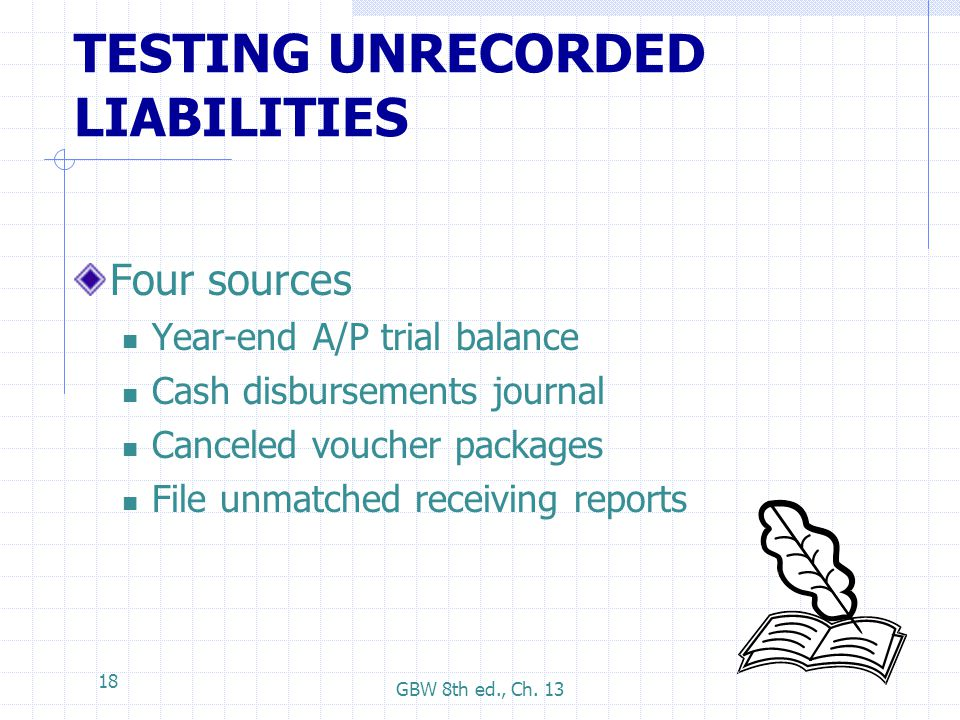 TESTING UNRECORDED LIABILITIES