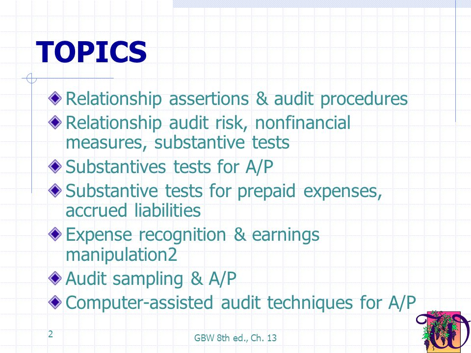 TOPICS Relationship assertions & audit procedures
