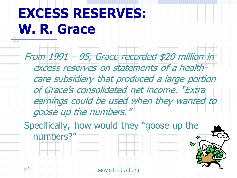 EXCESS RESERVES: W. R. Grace