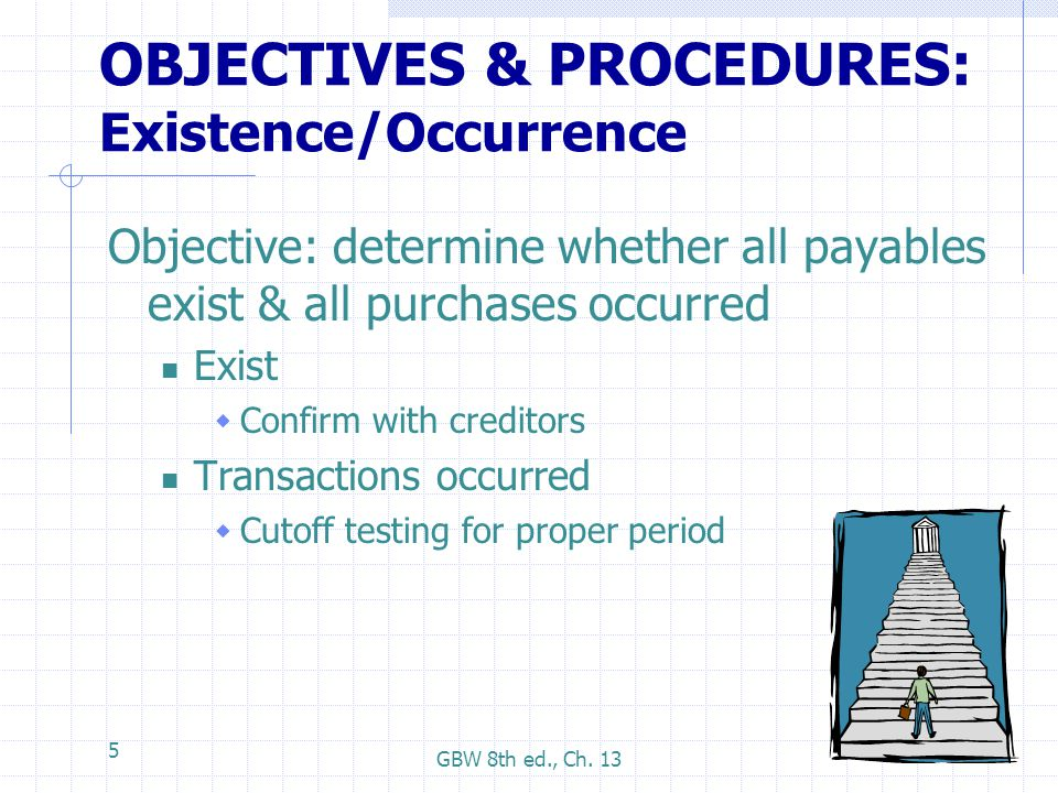 OBJECTIVES & PROCEDURES: Existence/Occurrence