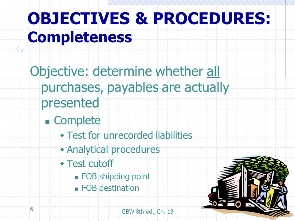 OBJECTIVES & PROCEDURES: Completeness