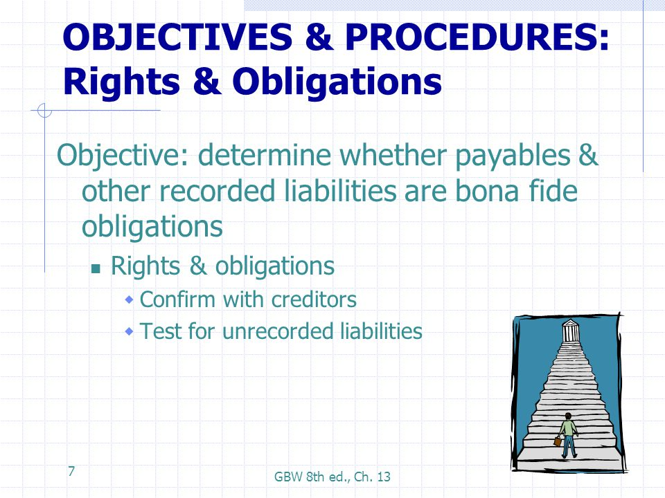 OBJECTIVES & PROCEDURES: Rights & Obligations