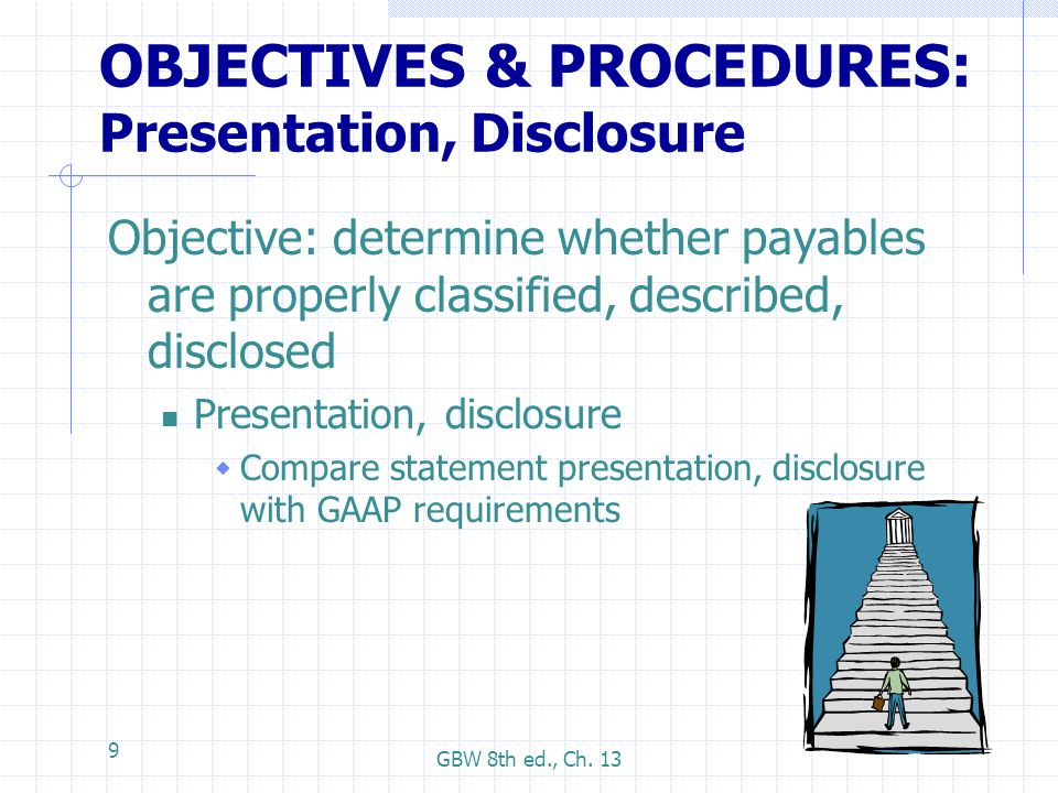 OBJECTIVES & PROCEDURES: Presentation, Disclosure