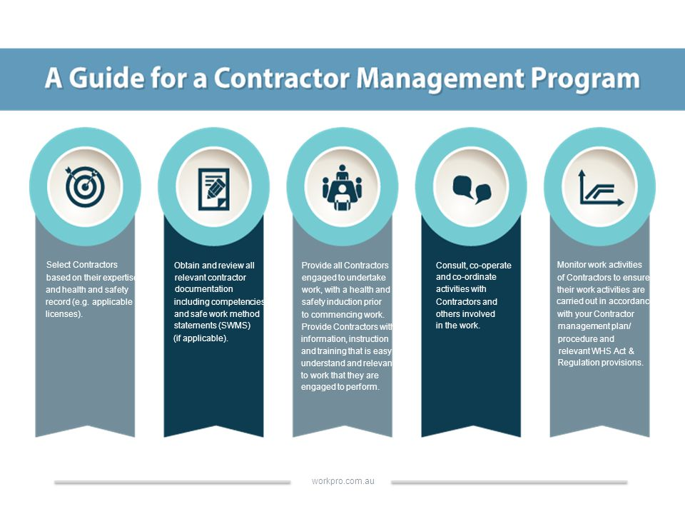 Select Contractors Obtain and review all. Provide all Contractors. Consult, co-operate. Monitor work activities.